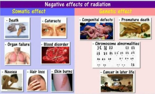 negative effects of radiation