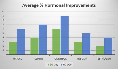 hypothyroid natural treatment