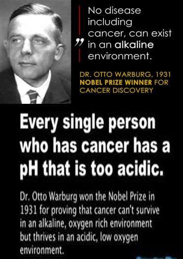 alkaline and cancer